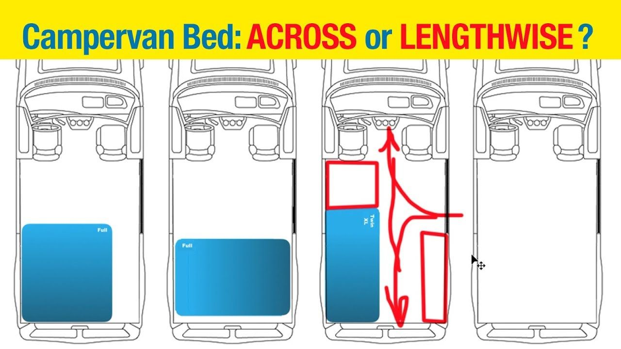 Campervan Build Crosswise Vs Lengthwise Bed Vanlife Youtube