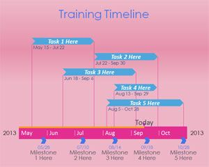 Training Timeline Powerpoint Template  Free Powerpoint Templates