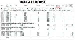 non conformance log template excel corrective action log template
