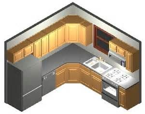 Kitchen Cabinet Layout for 8 X 10 small open concept