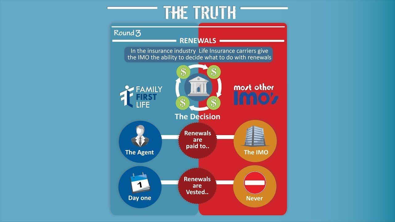 """Day One Renewals The """"TRUTH"""" Round 3 Life insurance"""