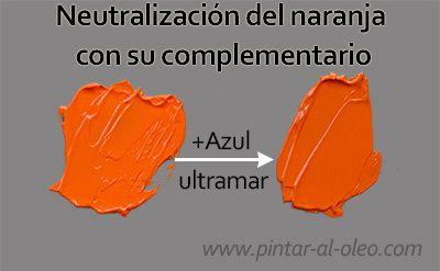 Neutralizar color naranja mezcla de colores color - Mezcla de colores para pintar ...