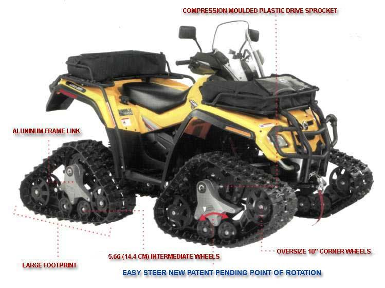 Snow Can Am Atv Utv Pinterest Atv