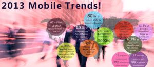 Annzo Corporation: Mobile has become the most important strategy related search engine optimization and ignoring its importance is the most absurd thing to do because in coming years smart phones and smart tablets is what that's going to flourish your business.