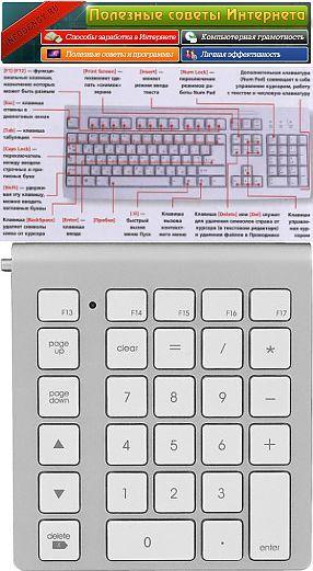 Компьютерные программы | Computer keyboard, Keyboard ...