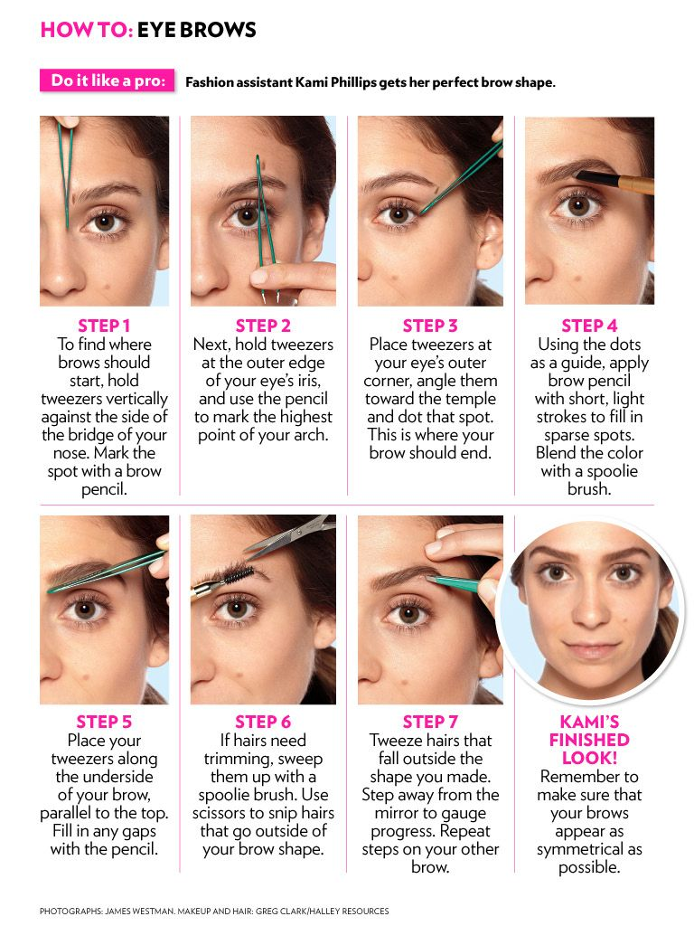 How to eyebrows shape pictures