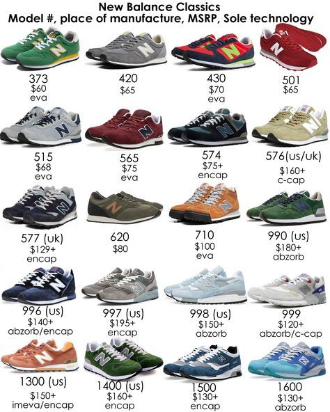New Balance Classics - a more comprehensive visual reference guide ...