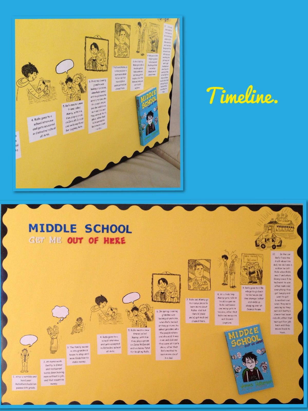 Get Some Ideas How To Make A Timeline Poster About A Book School