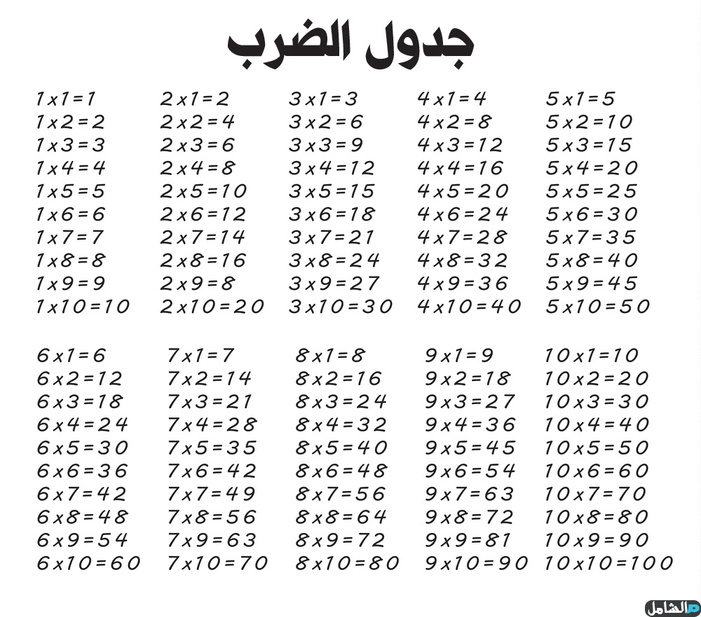 صور جدول الضرب تحميل جدول الضرب كامل مصراوى الشامل Multiplication Multiplication Table Educational Materials