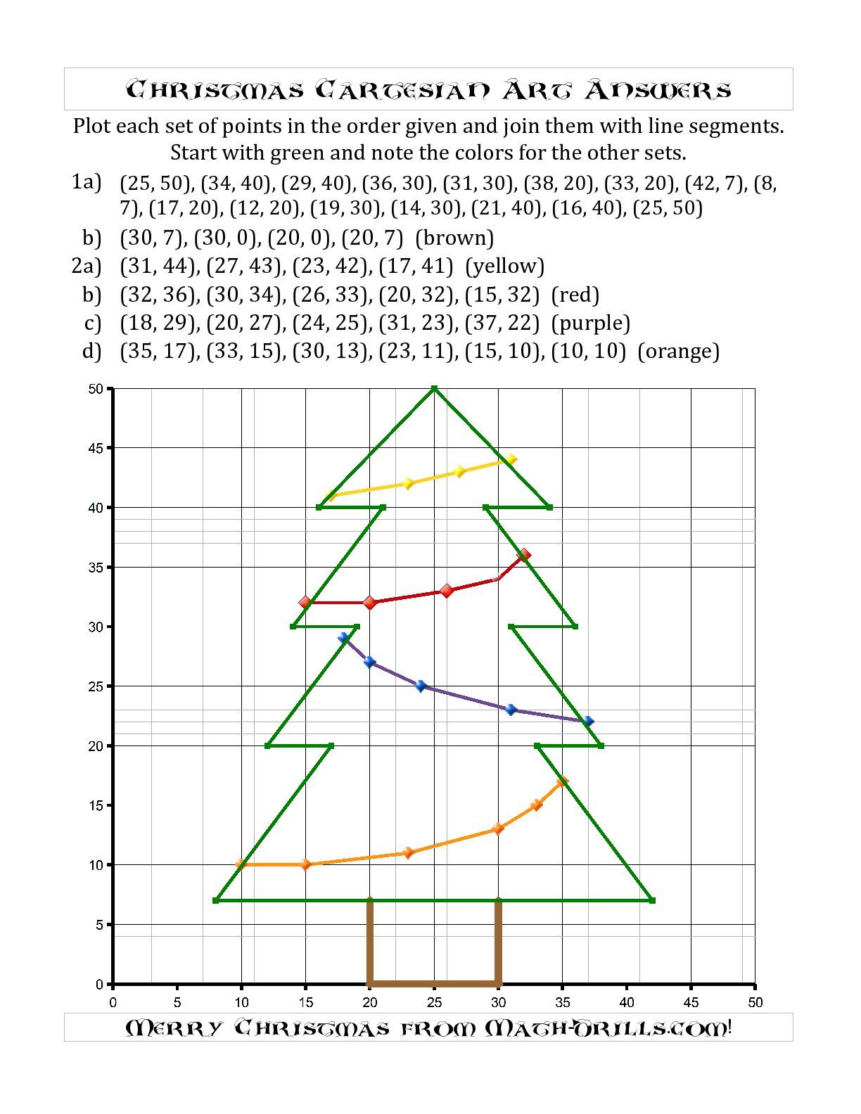 Christmas Cartesian Art Christmas Tree A Math Worksheet