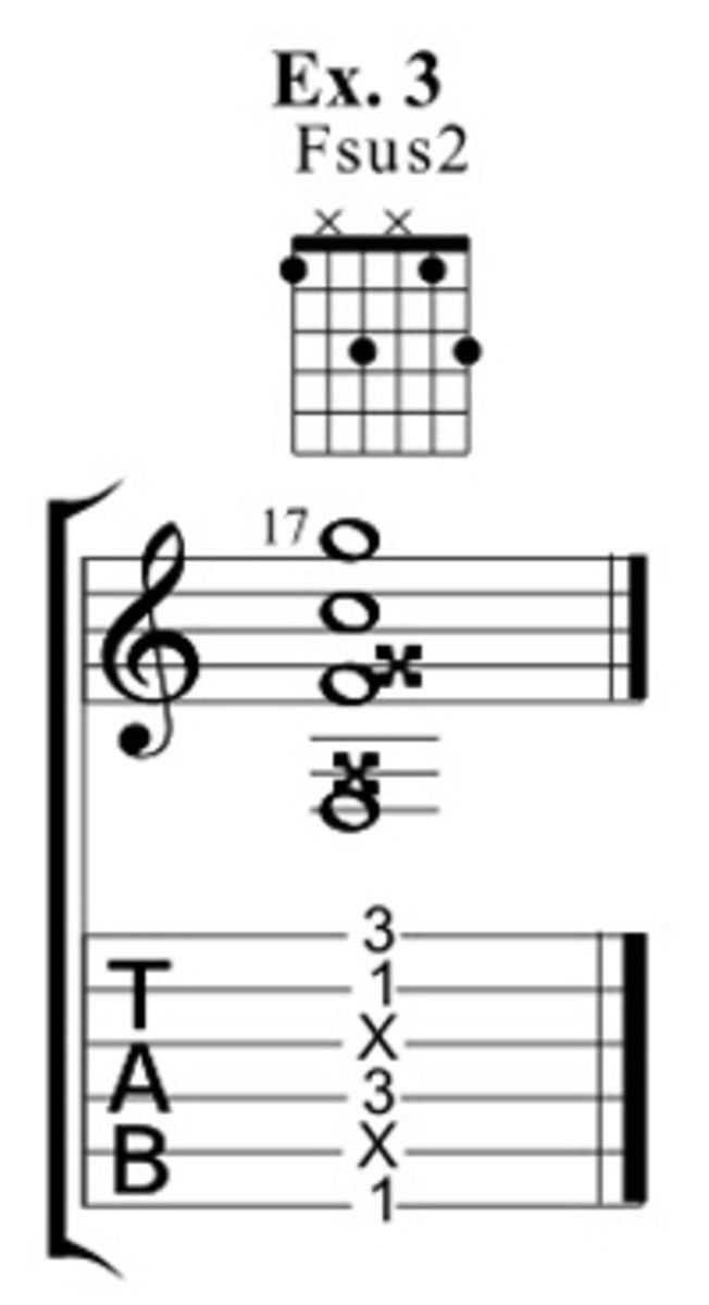How To Play The Other Hendrix Chord Guitars