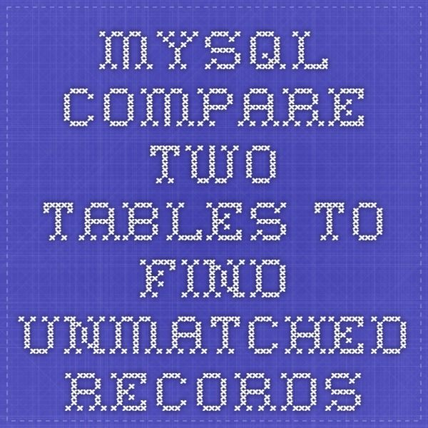 MySQL Compare Two Tables to Find Unmatched Records | MySQL