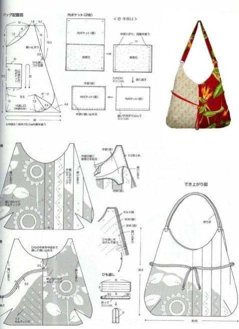 DIY. PATRON BOLSO | Bolsos | Pinterest | Purse patterns, Bags y ...