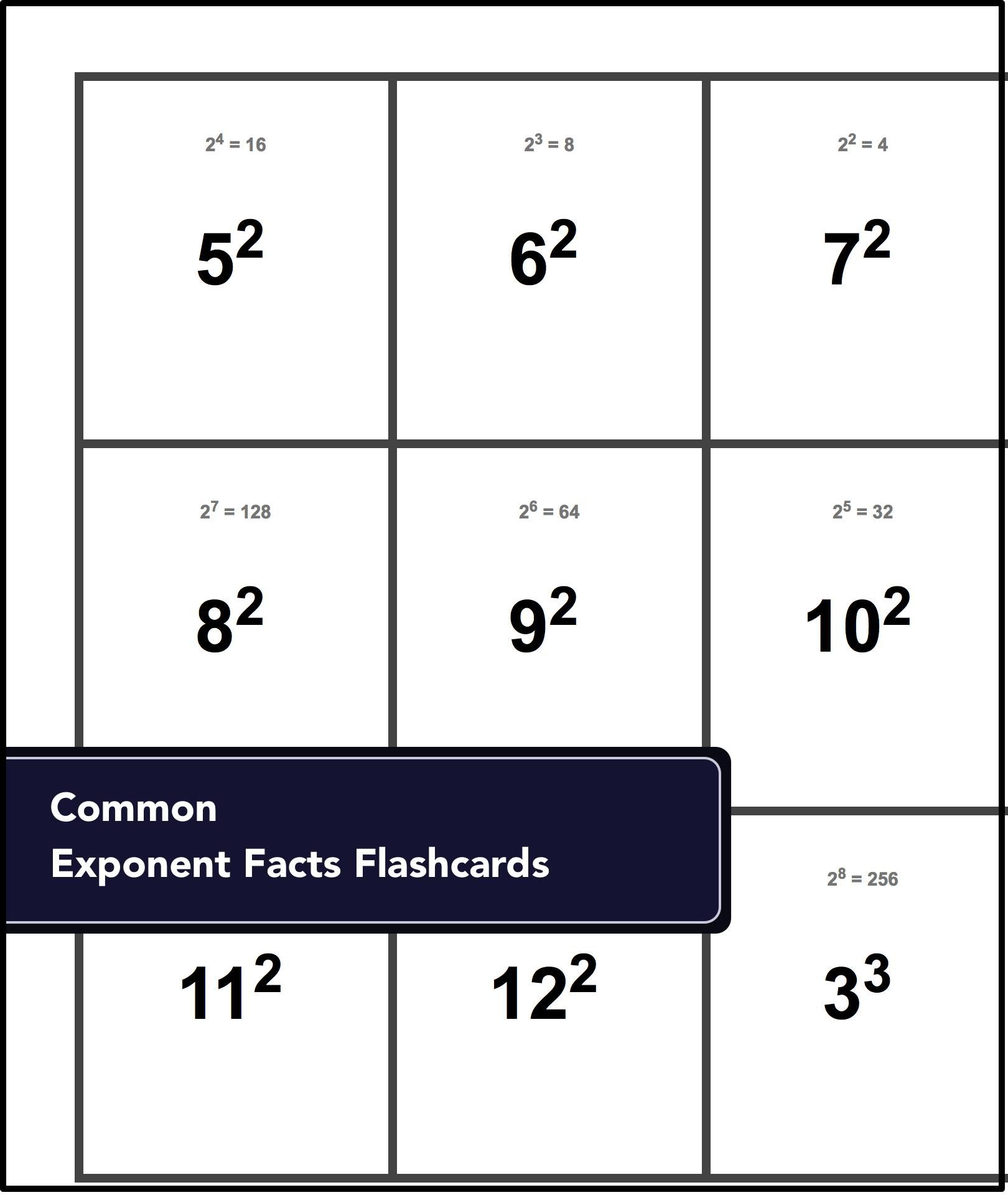 Flashcards For Common Exponent Facts