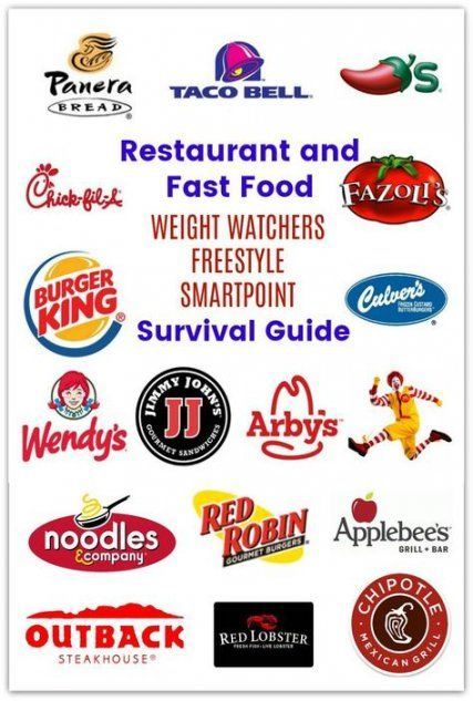 Weight Watchers For Free Motivation Fitness 62+ New Ideas #motivation #fitness #weight
