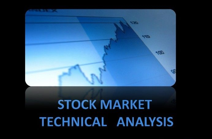 Get The Latest Stock Technical Analysis Of StockShare Trends Bse