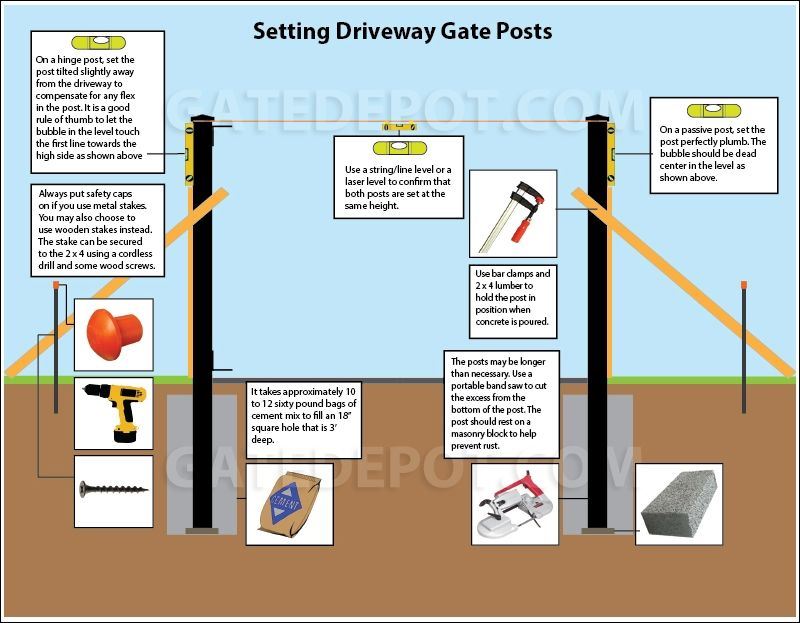 Setting Driveway Gate Posts Instructions Tips In 2020 Gate Post Gate Driveway Gate