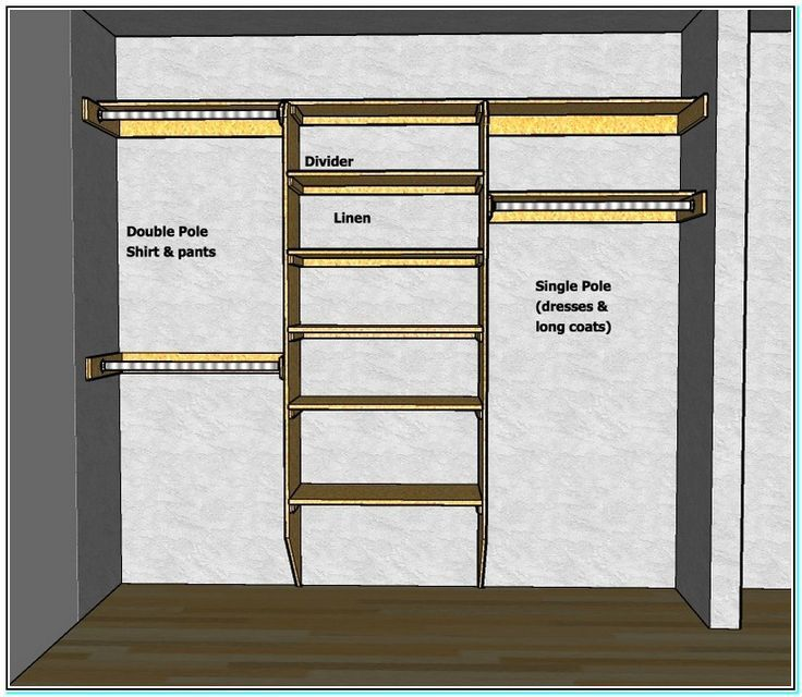 Closet Shelving Layout Amp Design Thisiscarpentry For Walk In Closet  Organizer Plans Walk In Closet Organizer Plans Intended For Residence