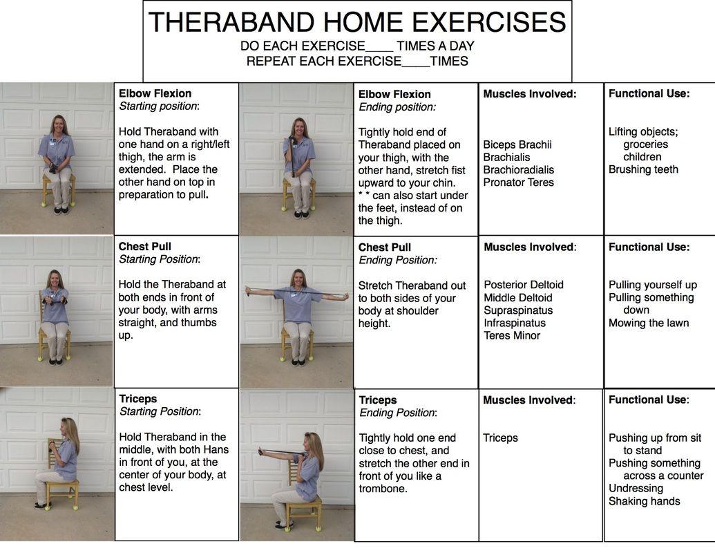 Theraband Exercises