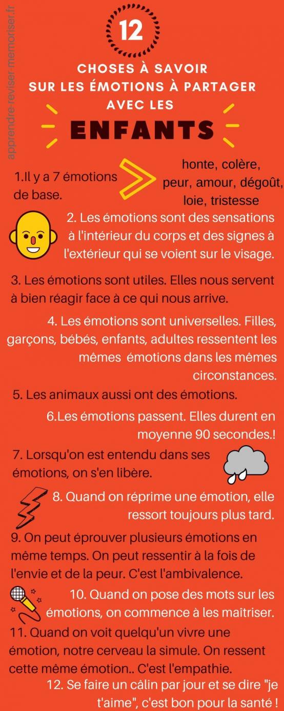 12 Choses A Savoir Sur Les Emotions Et A Partager Avec Les Enfants Quotesbyemotions Quotes By Emotions In 2020