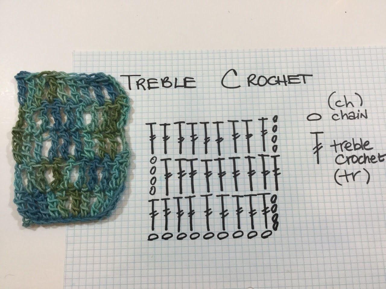 How to read crochet charts treble crochet crochet chart chart how to read crochet charts treble crochet dt1010fo