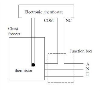 [DIAGRAM_5FD]  Holiday chest freezer lcm070lc | Chest freezer, Freezer, Chest | Chest Freezer Wiring Diagram |  | Pinterest