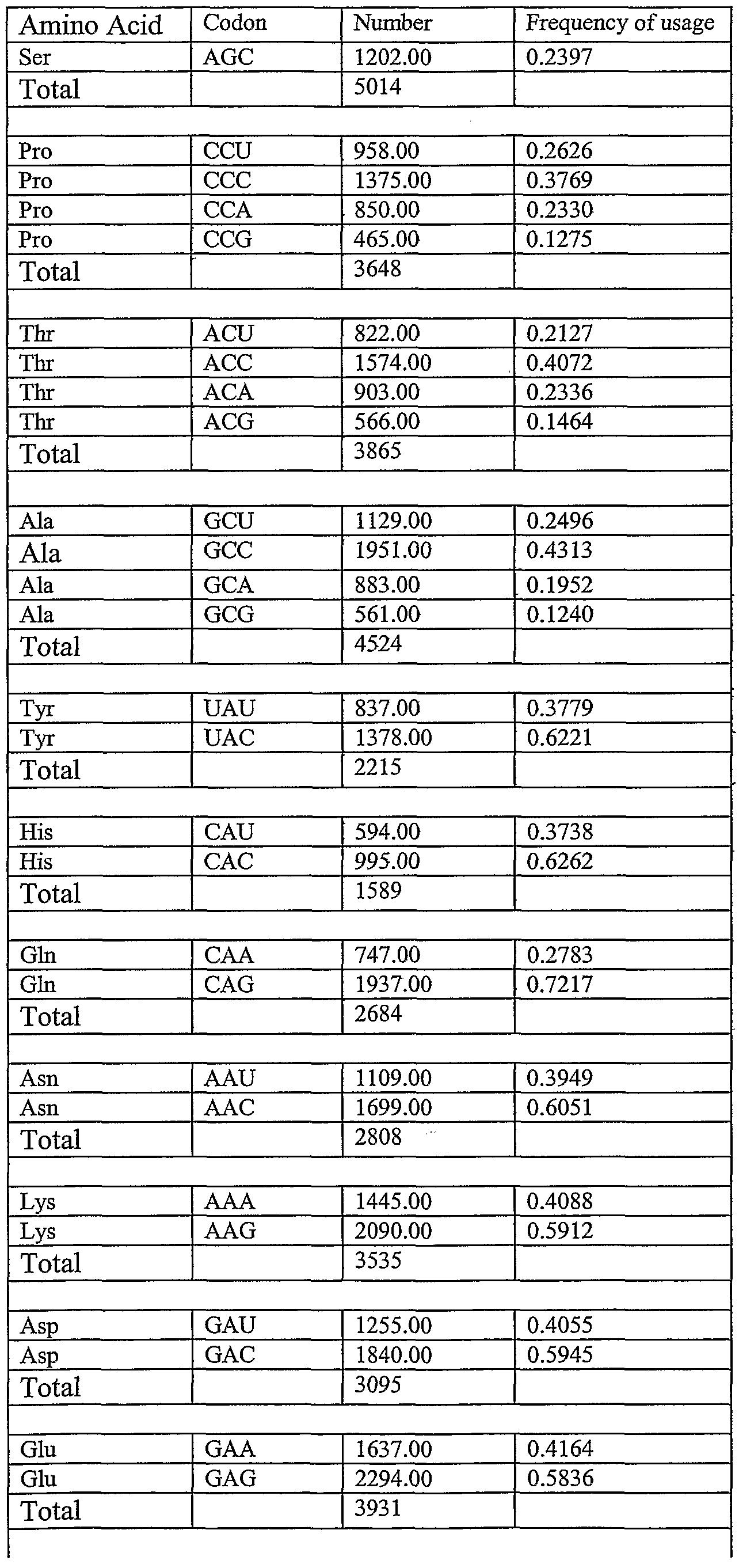 Gcu Academic Calendar 2021 20 | Academic calendar, Calendar board