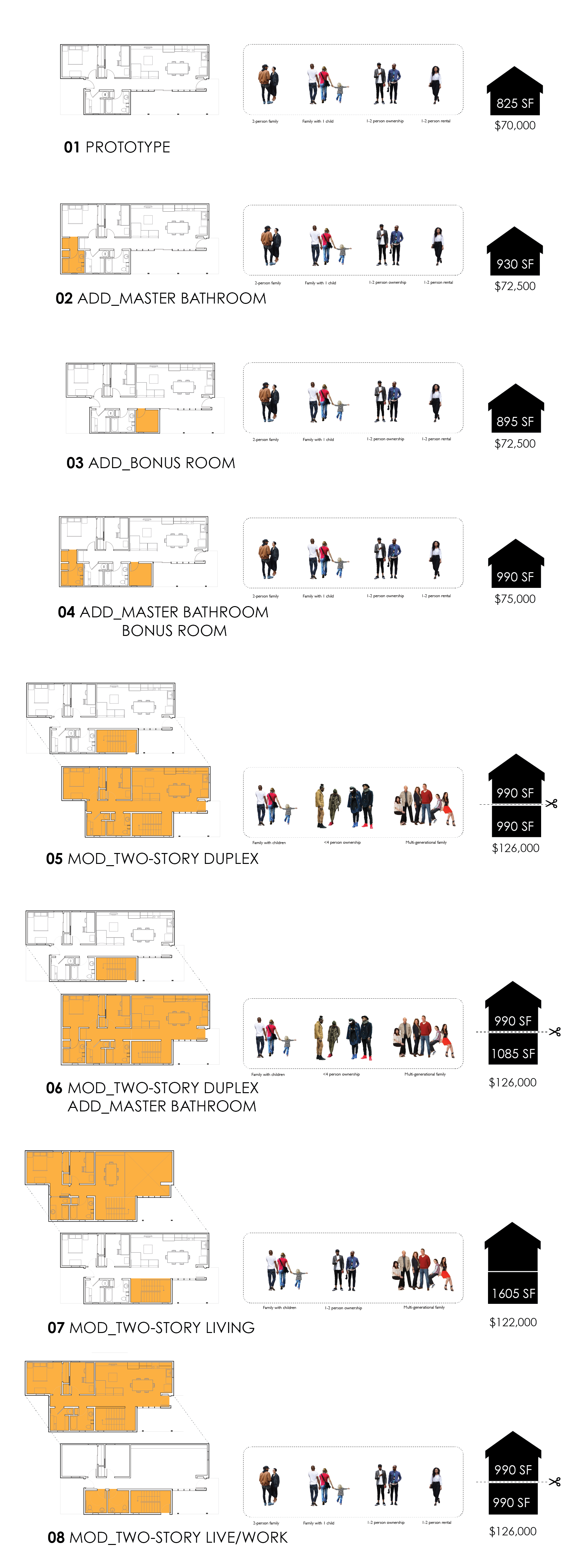 images about arq infographic architecture 1000 images about arq infographic architecture prado and architecture drawings