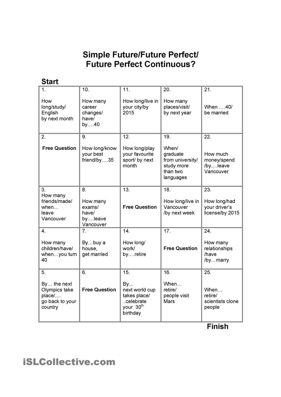Workbooks spanish present tense practice worksheets : Future Perfect vs Future Perfect Progressive Board Game | La clase ...