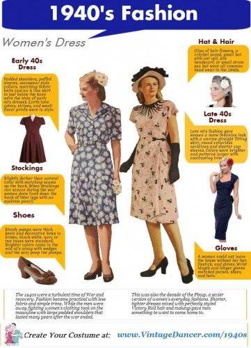 1940s Fashion History   1940s fashion women, 1940s fashion
