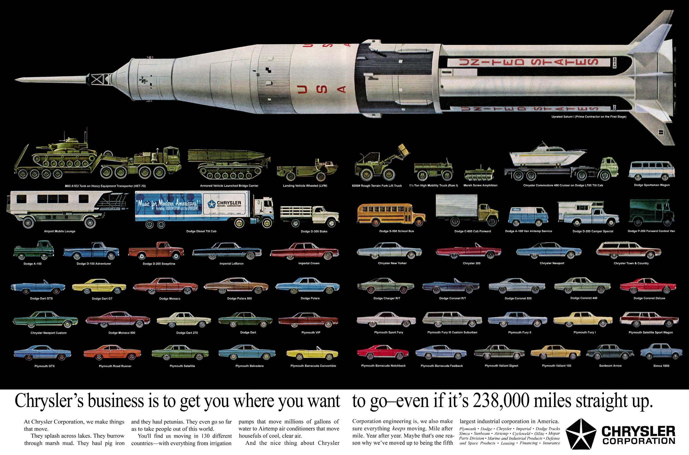 1968 Chryco Ad-01.jpg (2400×1584)