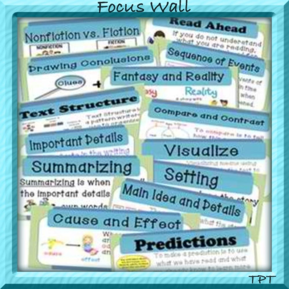 Focus Wall Reading Strategy Posters