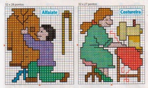 grafico-alfaiate-costureira.jpg (602×358)