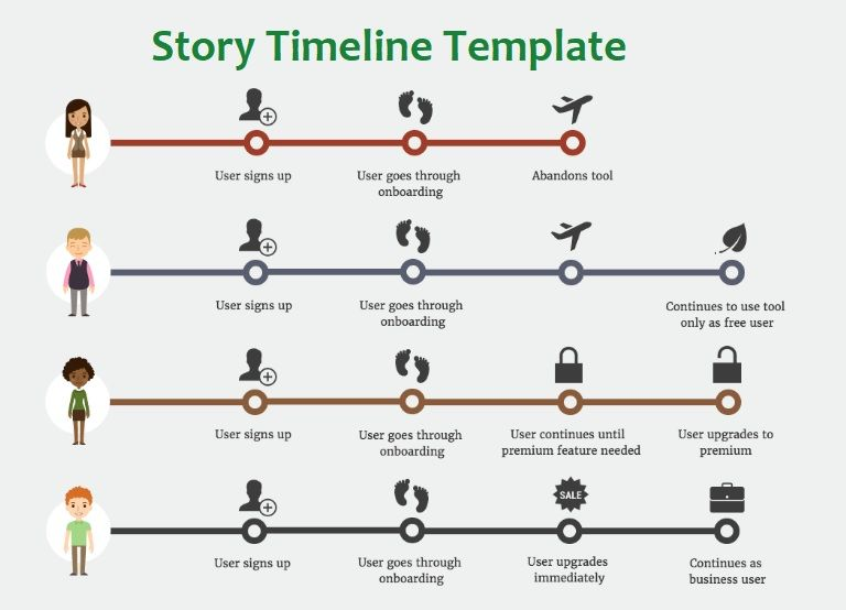 timeline template printable