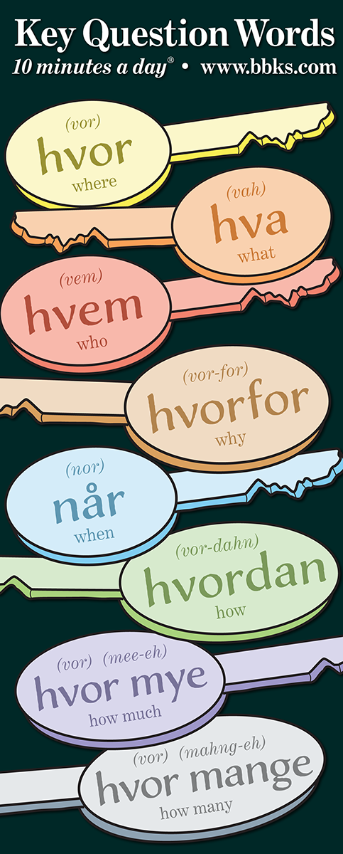 Key Question Words for those learning the Norwegian language.