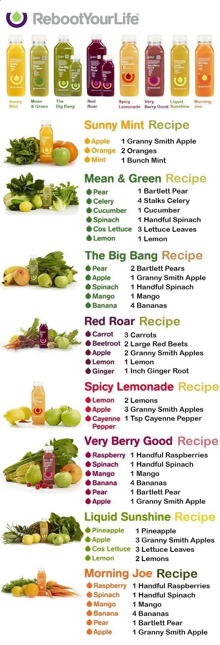 Best weight loss supplements livestrong