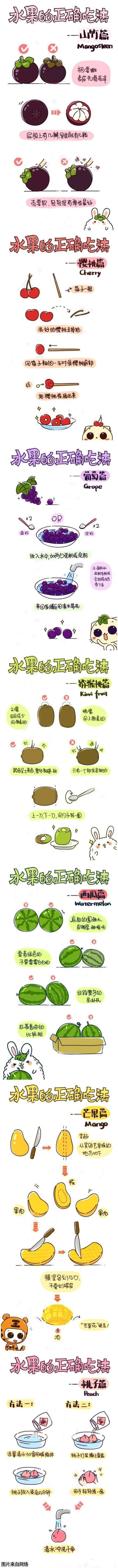 how to eat fruits in chinese thog