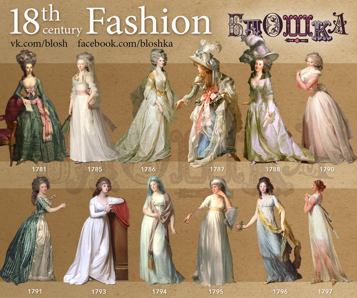 a brief history of the xviii century fashion for the blog