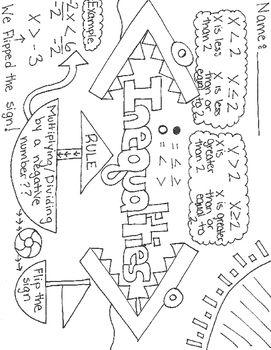 Solving Inequalities Gator Notes Solving Inequalities Graphing Inequalities Interactive Notebooks