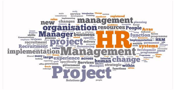 human resource management hrm or simply hr is a function in