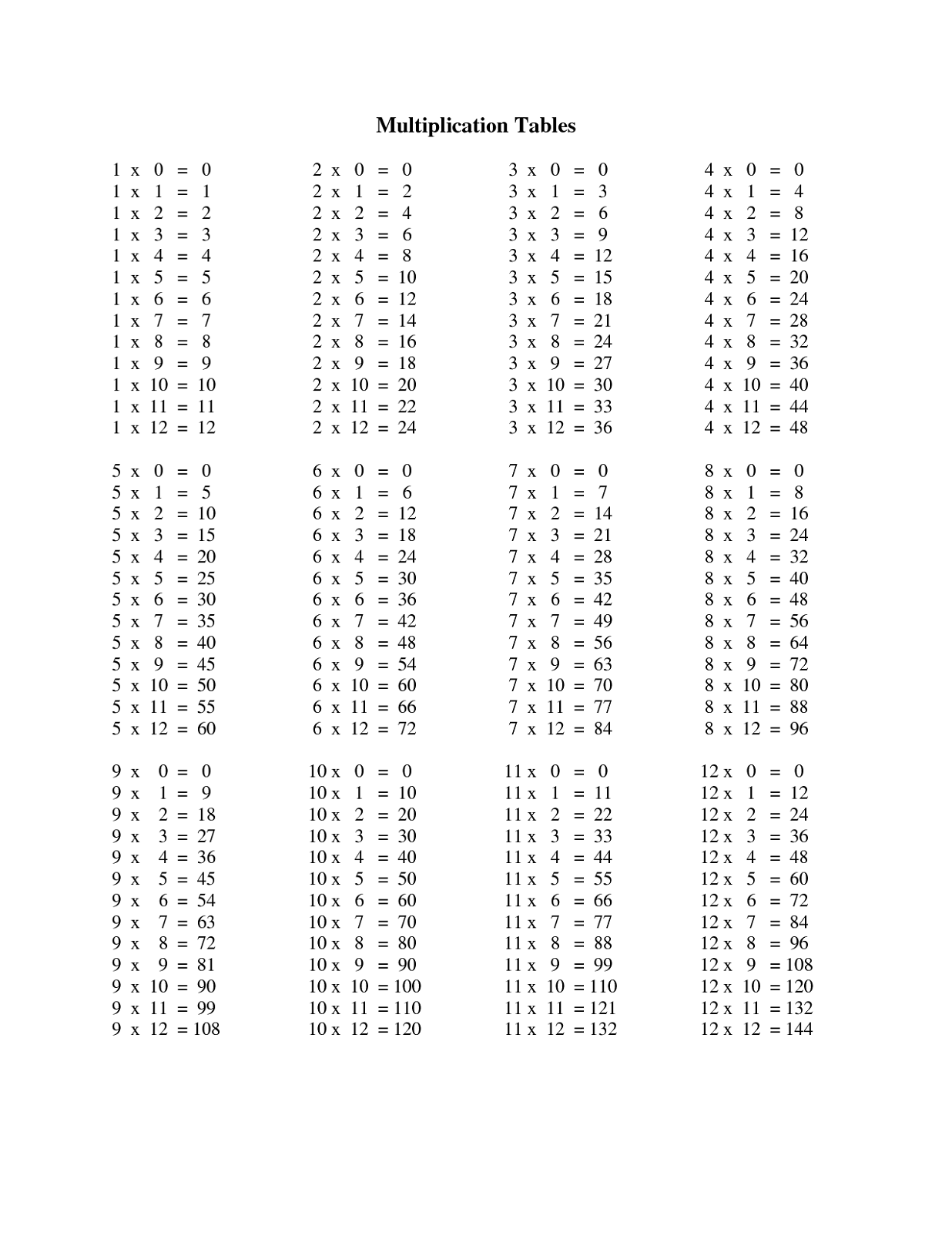 12 Times Tables Worksheets Times Tables Worksheets Times Table Chart Times Tables