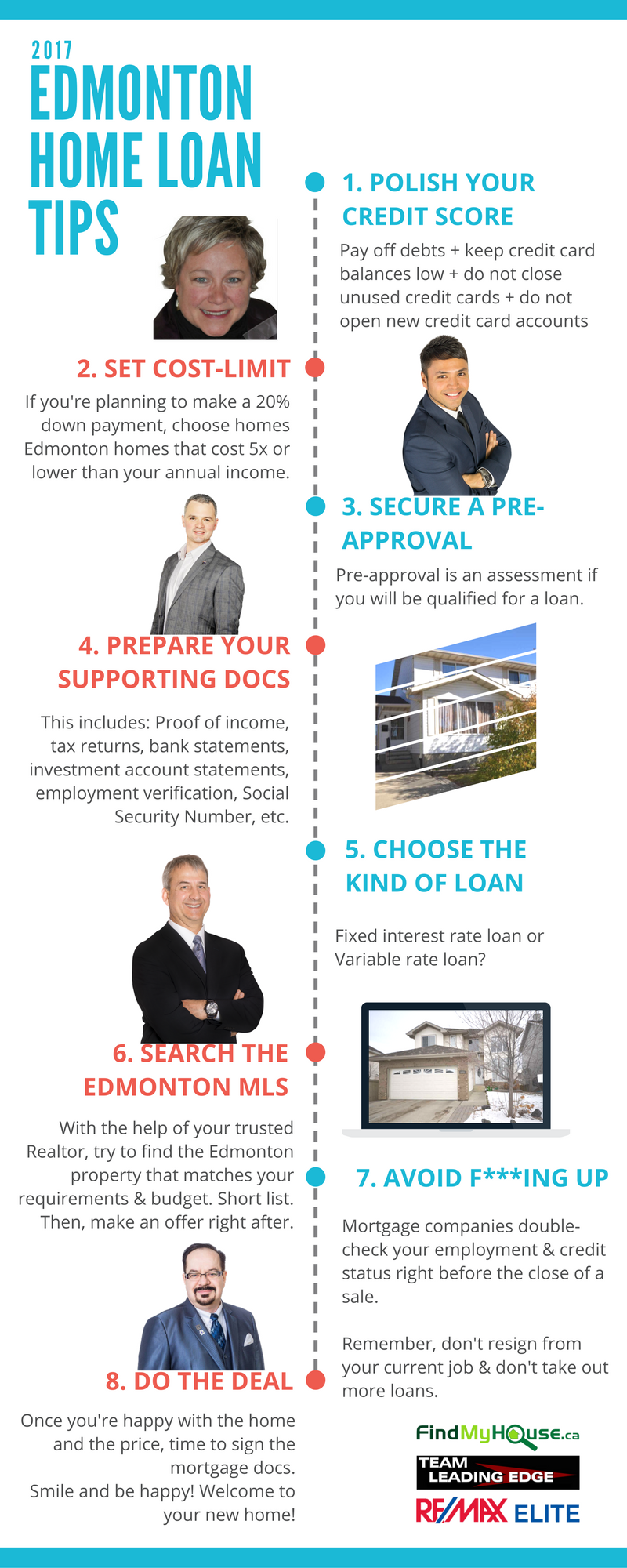 Edmonton Mortgage 2017