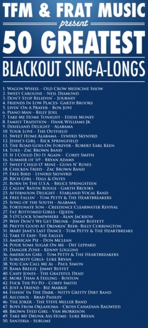 Blackout Sang Number 27 Last Weekend But I Do Believe Another Queen Song Is Definitely Missing From This List Bohemian Rhapsody My One Sing A