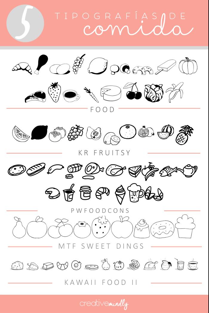 Descargar Fuentes Tipografias Comida Alimentos Fuentes Silhouette Tipografía Alimentos Fuentes De Letras