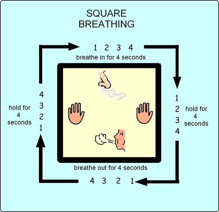 Relaxation Techniques for the Classroom | Square breathing, Stress ...