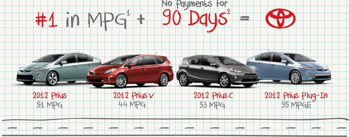 Toyota 1 In Mpg Check Out The Toyota Prius Family Toyotapriusc Toyotapriusv Toyotapluginprius Toyota Prius Lease Deals