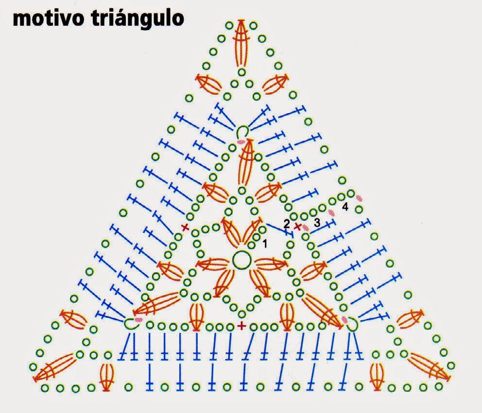 esquema del triangulo … | Crochet Blocks | Pinte…