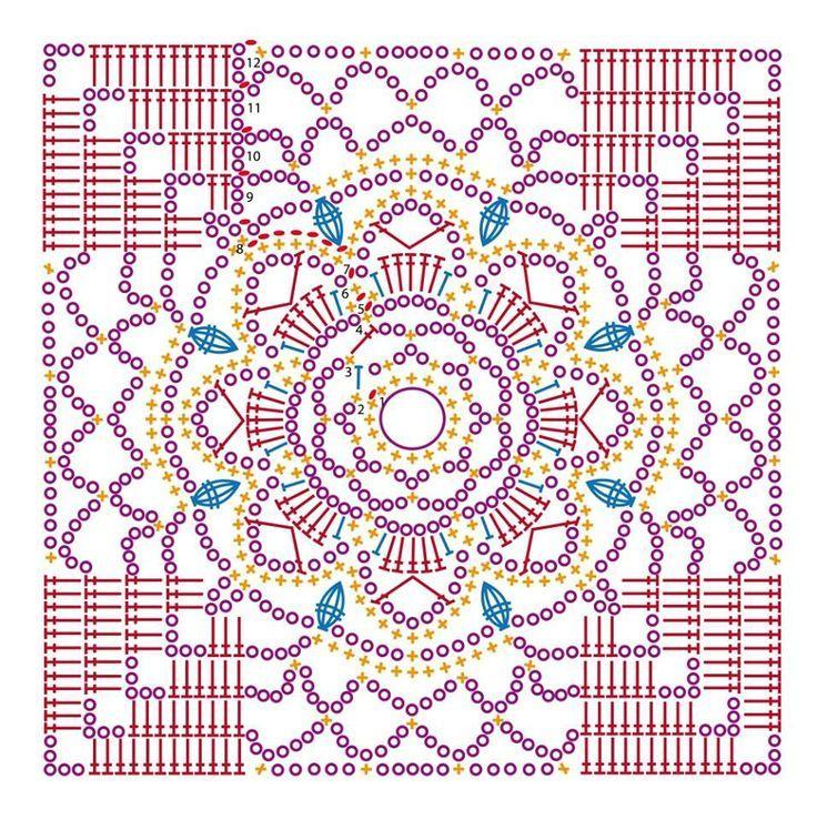 Httpsgooglesearchqcrochet Flower Squares Crochet