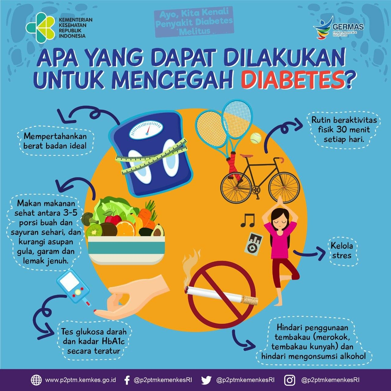 imagen del póster de diabetes