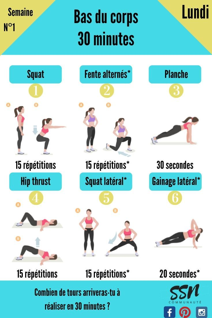 3 mois pour retrouver la forme : Semaine 1 – Séance 1   Sport Santé Nutrition